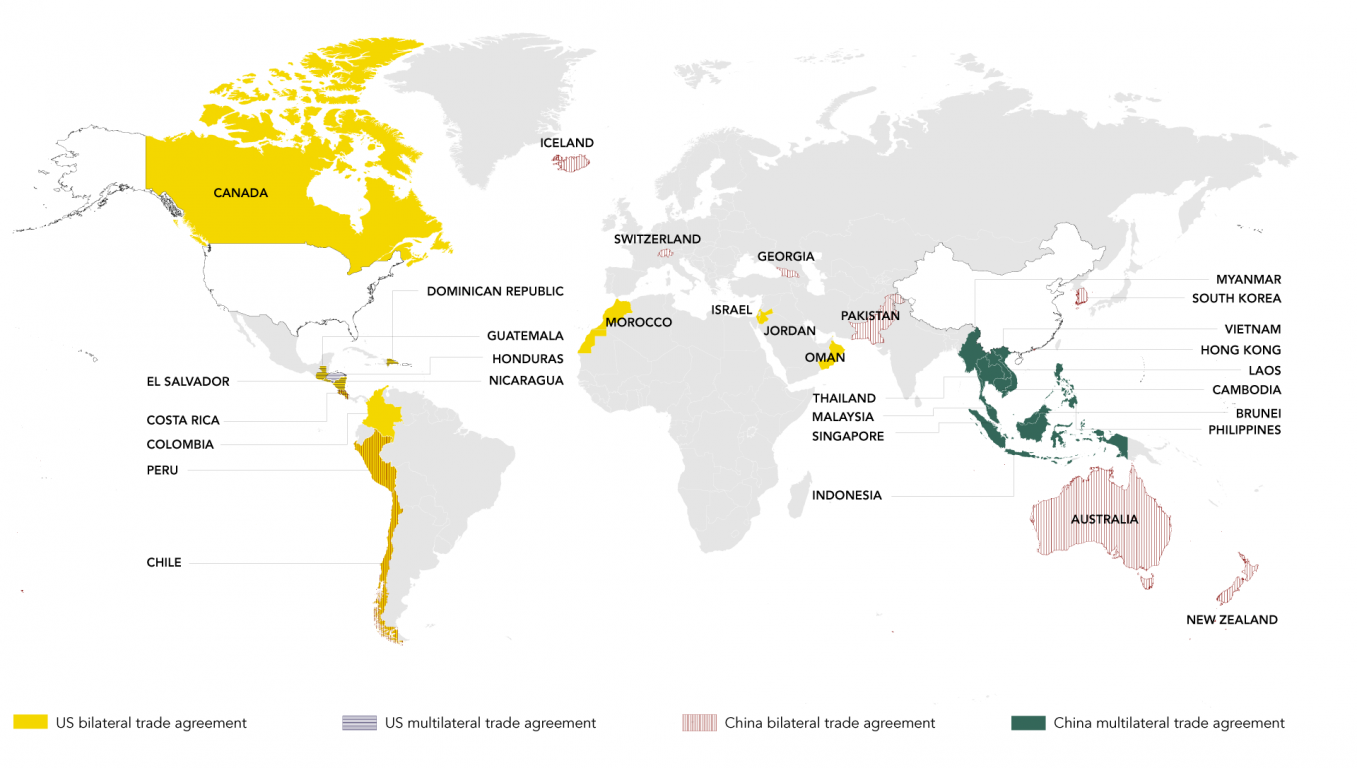 Bilateral and Multilateral Free Trade Agreements: China vs US