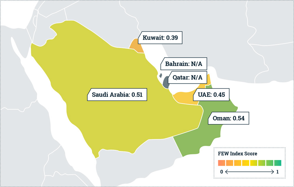 Food Security in the Gulf Cooperation Council – emerge85